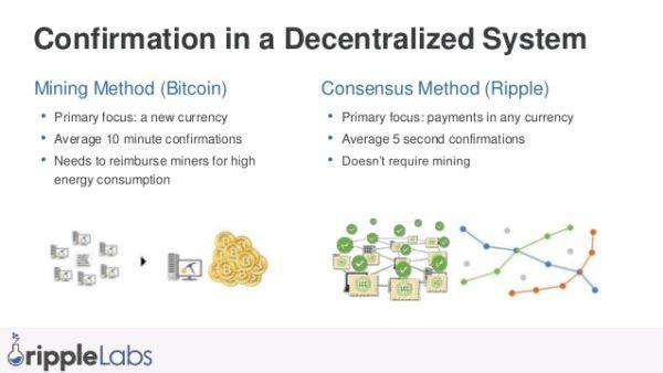 Rozdíly mezi sítí ripple a bitcoin