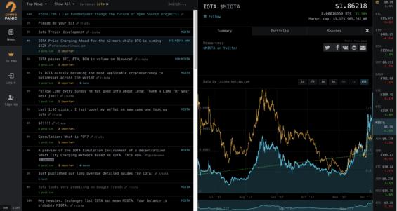 Crypto Panic