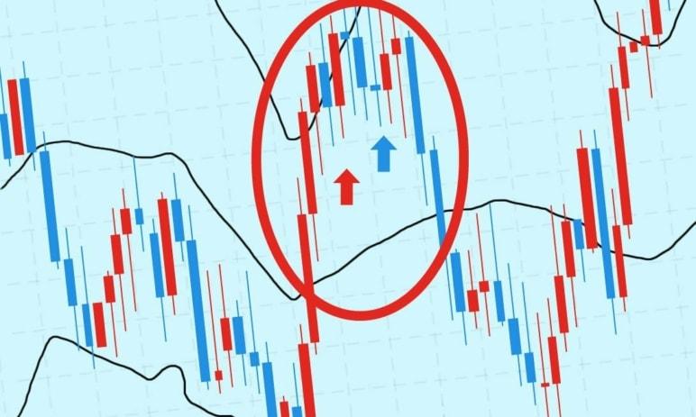 Binární a forexové obchodní strategie: lze je zaměnit?