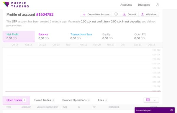 profil na purple trading