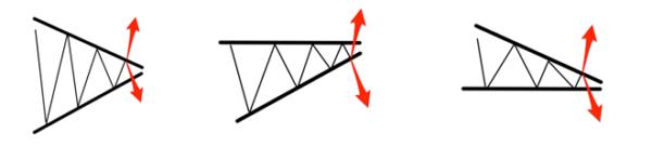 vlajky a trojuhelniky