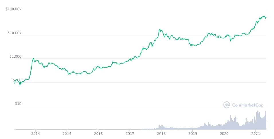 Ebook Bitcoin & Blockchain - Kurz und bündig - K. Goeb - tolino media | LaFeltrinelli