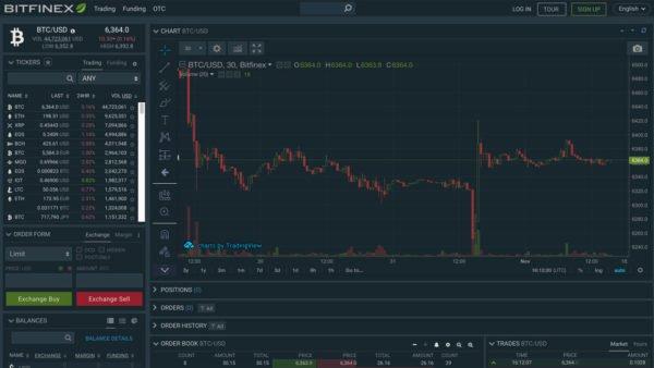 bitfinex platforma
