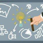 """<strong>TIP</strong>: Pro více informací o tvorbě vlastní strategie doporučujeme náš seriál <a href=""""https://finex.cz/rubrika/forex/tvorime-strategii/"""">Tvoříme svoji první obchodní strategii.</a>"""