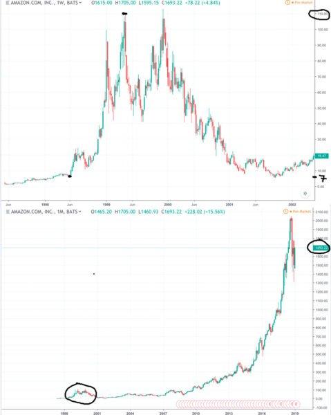 porovnani 4 bublin
