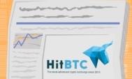 HitBtc kryptoměnová burza