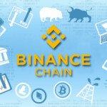 <strong>TIP: Přečtěte si článek – </strong>Binance Chain: O co se jedná a jaký bude jeho dopad na krypto trh?