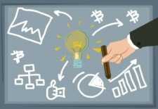 indexy strategie pro obchodovani