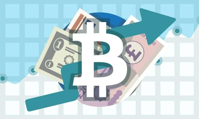 Bitcoin v roce 2019 roste podobně jako v roce 2017 - bude se historie opakovat?