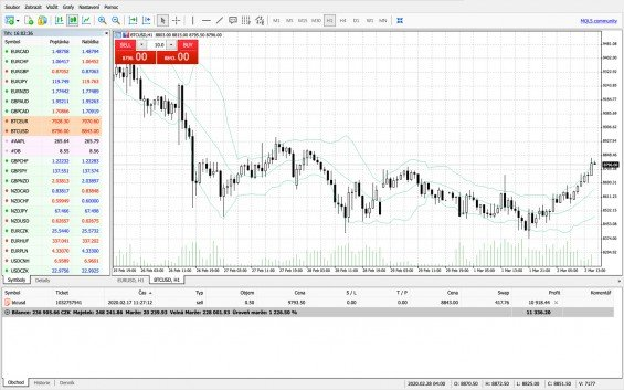 recenze broker admiral markets platforma