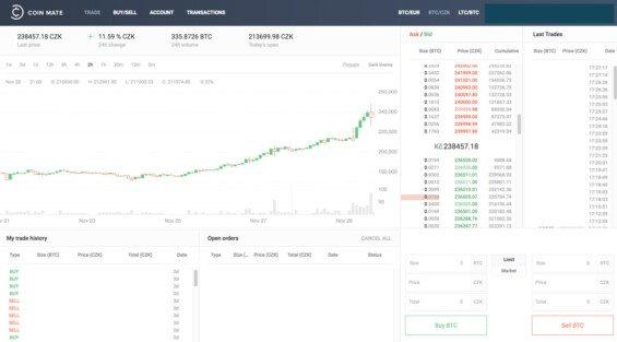 platforma bitcoin burzy coinmate.io