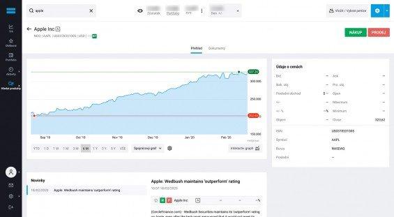 WebTrader platforma splečnosti Degiro