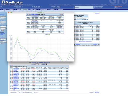 fio broker akcie