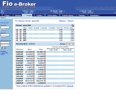 Konverze měn fio broker