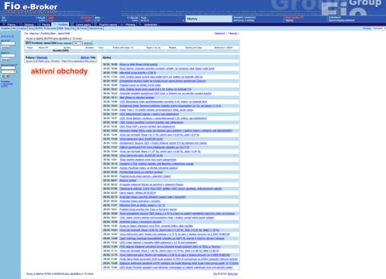 Úvodní obrazovka platformy Fio e-Brokera