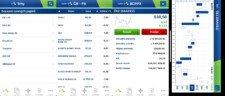 Fio broker - aplikace pro iPhone