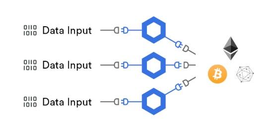 kryptoměna link chainlink a zdroje dat
