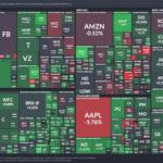 <strong>TIP:</strong> Zajímá vás fundamentální analýza akcií? Zkuste také moderní a propracovaný software Finviz.