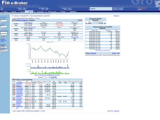 Záložka portfolio v aplikaci e-Broker