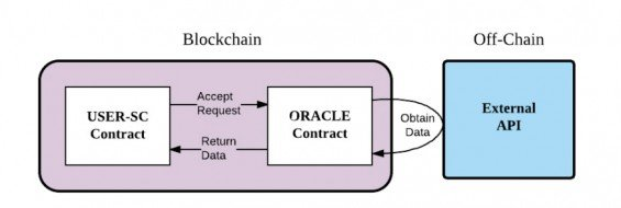 krypotmena chainlink oracle off chain