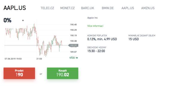 akcie apple XTB