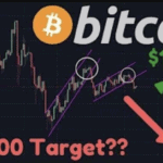 <strong>VIDEO</strong>: Bitcoin FALL TO $10,000 If $11,500 Breaks!!