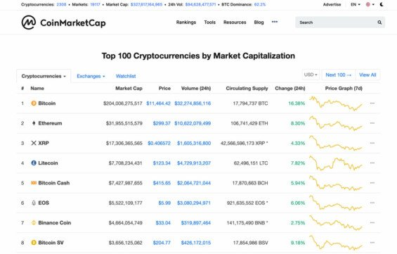 coinmarketcap obrázek screenshot