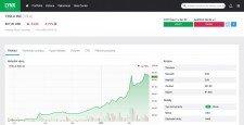 obchodování akcií tesla u lynx