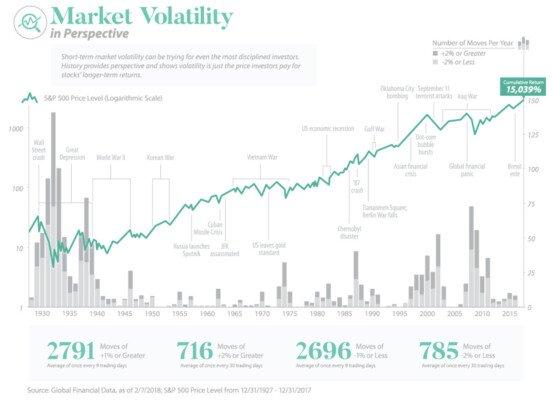 volatilita co to je vysvětlení