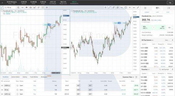 Obchodní platforma R Trader