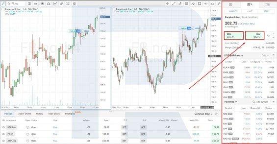 Otevřené pozice v platformě R Trader
