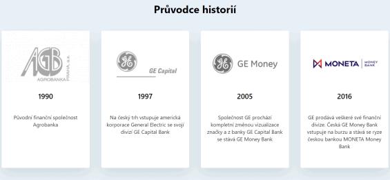 Historie Moneta Money Bank