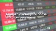[Indexy] Analýza 21. 4. 2020 – Akcie rostou už 4 týdny