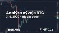 [Bitcoin] Analýza 3. 4. 2020 – Shorty byly zlikvidovány – a co dál?