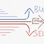 <strong>TIP:</strong> Nevíte co je spread? Jedná se o důležitý základní pojem, který by měl každý obchodník znát. Přečtěte si o něm v našem článku.