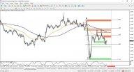 Britská libra je nadále pod tlakem – Nová obchodní příležitost?