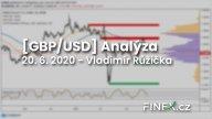 [Forex] Analýza GBP/USD – Jak ovlivnilo zasedání centrální banky Velké Británie britskou libru?