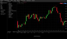 etx trader pro platforma