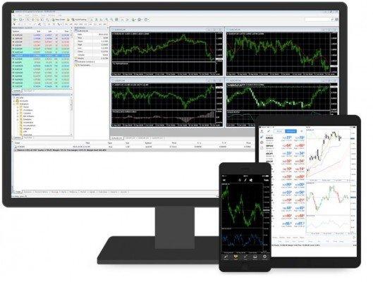 Recenze ETX - Platforma MT4