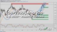 gbpusd analyza - forex