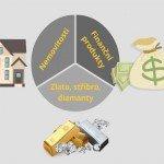 Pravidlo 3 loukotí – Jak po tisíce let tvoří bohatství nejbohatší národy světa?
