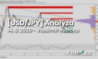 forex analyza