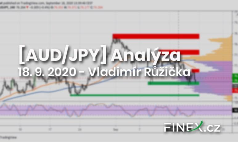 [Forex] Analýza AUD/JPY - Týden ve znamení holubičí politiky centrálních bank
