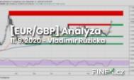 forex analyza eur gbp