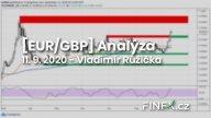 [Forex] Analýza EUR/GBP – Brexitový gambit Borise Johnsona a optimistické výhledy ECB