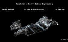 Články budou nově součástí celé konstrukce elektromobilu. (zdroj: Tesla)