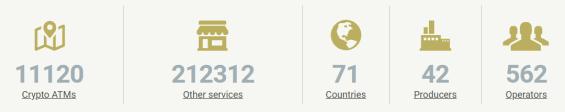 počet bitcoinových automatů roste
