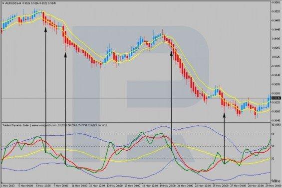 Signál na prodej u strategie Synergy