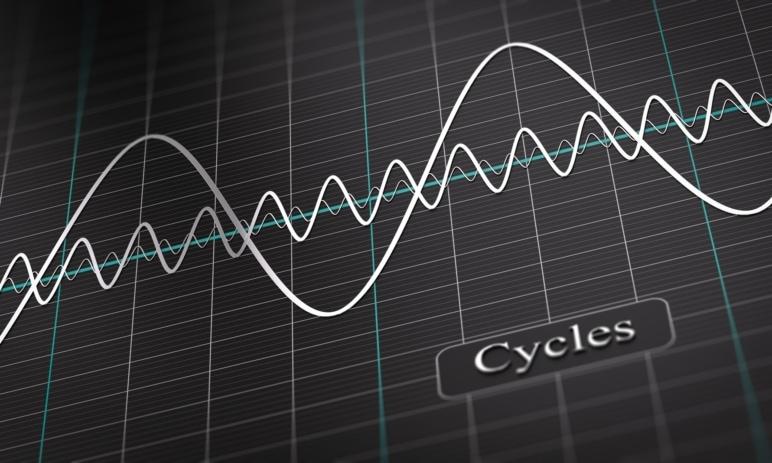 Ekonomické cykly – Pouze zajímavost, nebo důležitý nástroj pro investory?