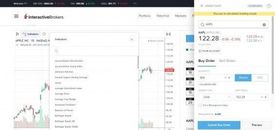 Detail nákupních příkazů a indikátorů webové platformy